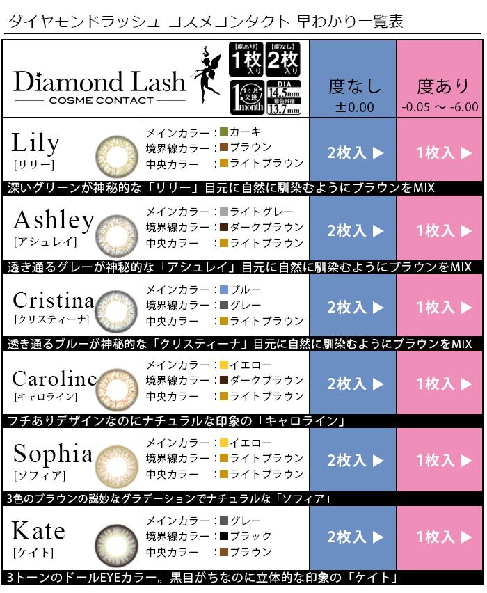ダイヤモンドラッシュ コスメコンタクト 一覧表 DiamondLash Cosmecontact