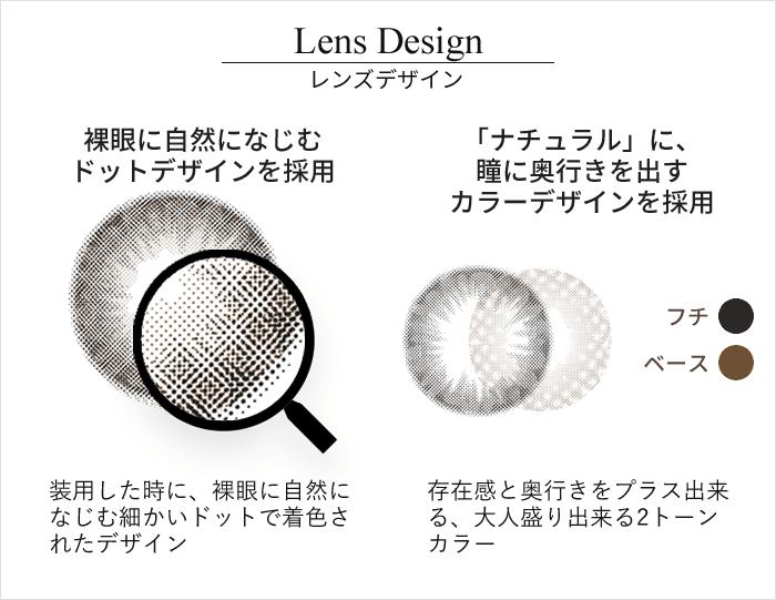 ブラックティー レンズデザイン