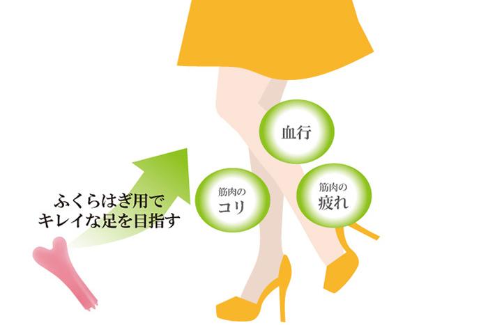 ふくらはぎ採用でキレイな足を目指す 血行、筋肉のコリ、筋肉の疲れ